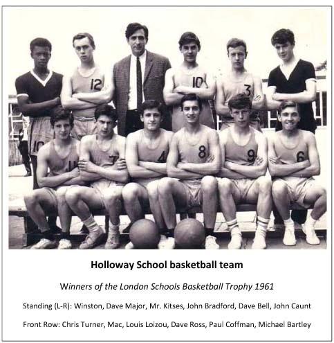 Holloway School Basketball Team